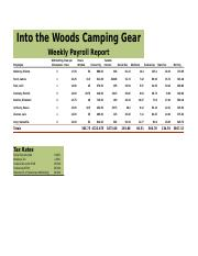 Copy of Lab 3-2 Into the Woods Weekly Payroll Report