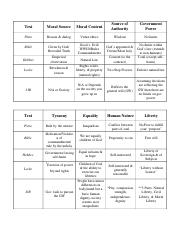 IMPORTANT - Large Table for all Texts
