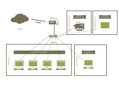 Visio-Logical Network Diagram pdf - Switch VLAN101 192 168 0 0/24 Mr