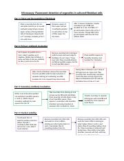 Lab 5 Flowchart- Fluorescent Detection of Organelles in Cultured Fibroblast Cells.doc