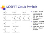 MOSFET Structure and I-V Characteristics