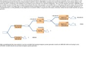 Decision Tree Analysis-First American Bank