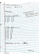 Notes: Compound Statements
