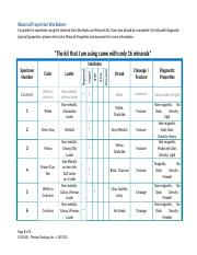 Gly1010l Minerals Lab Worksheet Doc Mineral Properties Worksheet