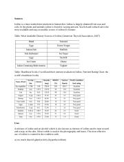 Urban and Rural Salts for Iodine Content 5.docx