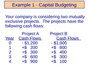 Chapter 11-Capital Budgeting Examples