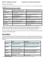 BUS370 - Workplace Learning 3 _Assignment 3_Report Content 1460.pdf