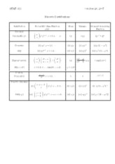 Formula Cheat Sheet