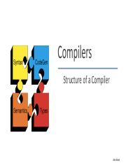 01-02-structure-of-a-compiler