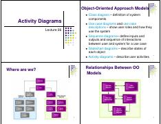 Lecture_06_Activity_Diagrams