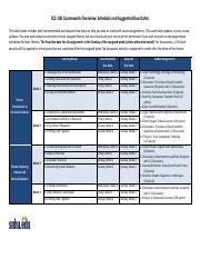 Scs midget b schedule