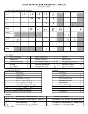 extIPAChart2008 - extIPA SYMBOLS FOR DISORDERED SPEECH