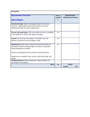 Week 4 Homework Rubric-Memo Report