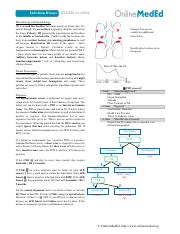OnlineMedEd-Whiteboards-Preview pdf - Intra Pre Pump mi chf Post