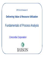 S6bb DELIVERING VALUE Process_Resource(1)(1).pptx