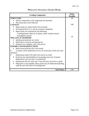 Worldview_Assignment_Rubric