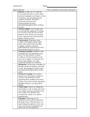 1 Who worked for reform in the Progressive era What types of reforms ...