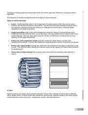 TYPES OF BEARINGS AND THEIR APPLICATIONS [BEARINGS] 9.pdf
