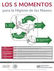 5 Momentos Pdf Los 5 Momentos Para La Higiene De Las Manos 2 1 Antes De Realizar Una Tarea As U00c9ptica 4 Antes De Tocar Al Paciente Despu U00c9s De Tocar Al Course Hero
