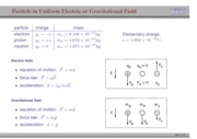 24. Particle in Uniform Electric or Gravitational Field