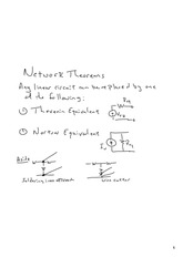 notes Network Theorems