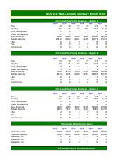 Company 6 Summary Report.xlsx