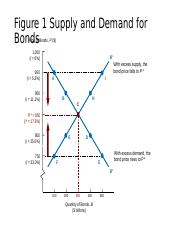 408_5_Interest_Rate_Behavior.ppt