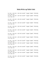 Noha Write up Table Code
