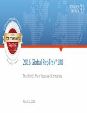 Global RepTrak 100 Report 2016, Reputation Institute (1).pdf