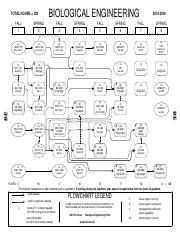 BE15-16flowchart_revised.pdf