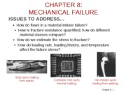 3-Chapter_08--Mechanical Failure
