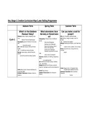 Key-Stage-1-Creative-Curriculum-Map-2014.doc