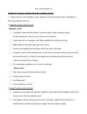 Chapter 20 Notes outline