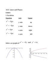 10.5 Planes Lines Notes