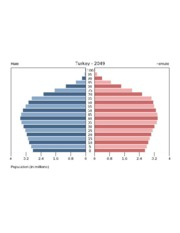 populationPyramid-2.php