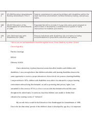 Lesson 1 Critical Thinking Assignment 222.docx