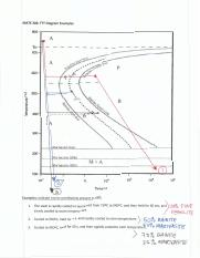 MATE 202 TTT Diagram Examples Solutions.pdf