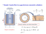 7-4_Couette_flow-cylindrical