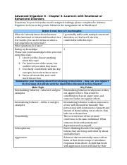 Advanced Organizer 8(1).docx