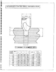 08Lecture-C-Drill-Chart