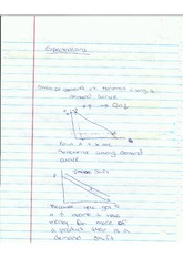 Demand Curve Graphs and Notes
