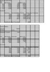 New Microsoft Office Excel Worksheet