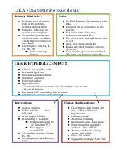 Dka Concept Map Dka Diabetic Ketoacidosis Etiology What Is It