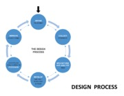 Lecture2 design process for Building system