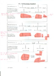 Ch15 - Reactions Handout Key