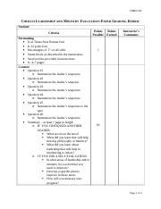 CHMN201_Church_Leadership_and_Ministry_Evaluation_Grading_Rubric.doc