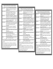 QSEN-Bedside-Assessment-Pocket-Card-Revised-3-1.doc