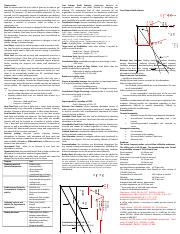 AC711_Managerial Accounting_Cheat Sheet