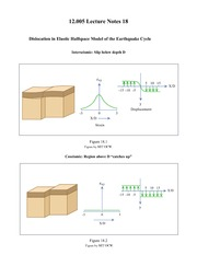 Dislocation in Elastic Halfspace Model of the Earthquake18