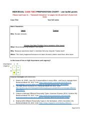 Individual Case Two Preparation Chart My assignment!!!!!!!!!!!.docx